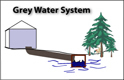 Homemade Grey Water System Thumbnail